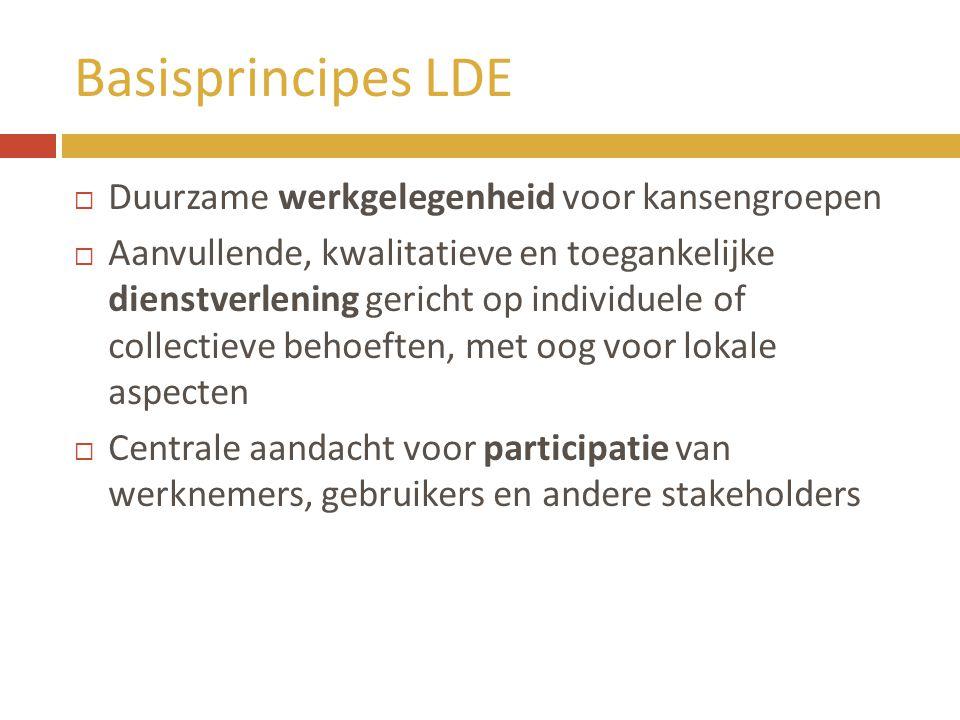 Basisprincipes LDE Duurzame werkgelegenheid voor kansengroepen