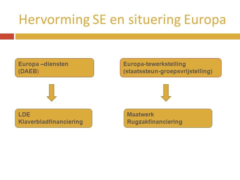 Hervorming SE en situering Europa