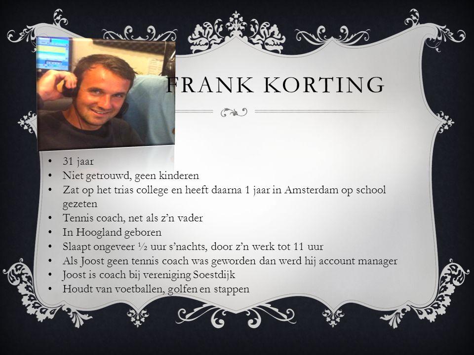 Frank Korting 31 jaar Niet getrouwd, geen kinderen