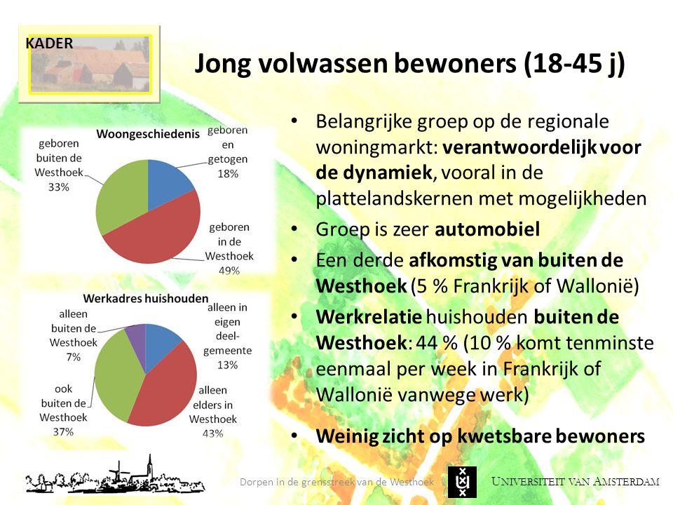 Jong volwassen bewoners (18-45 j)