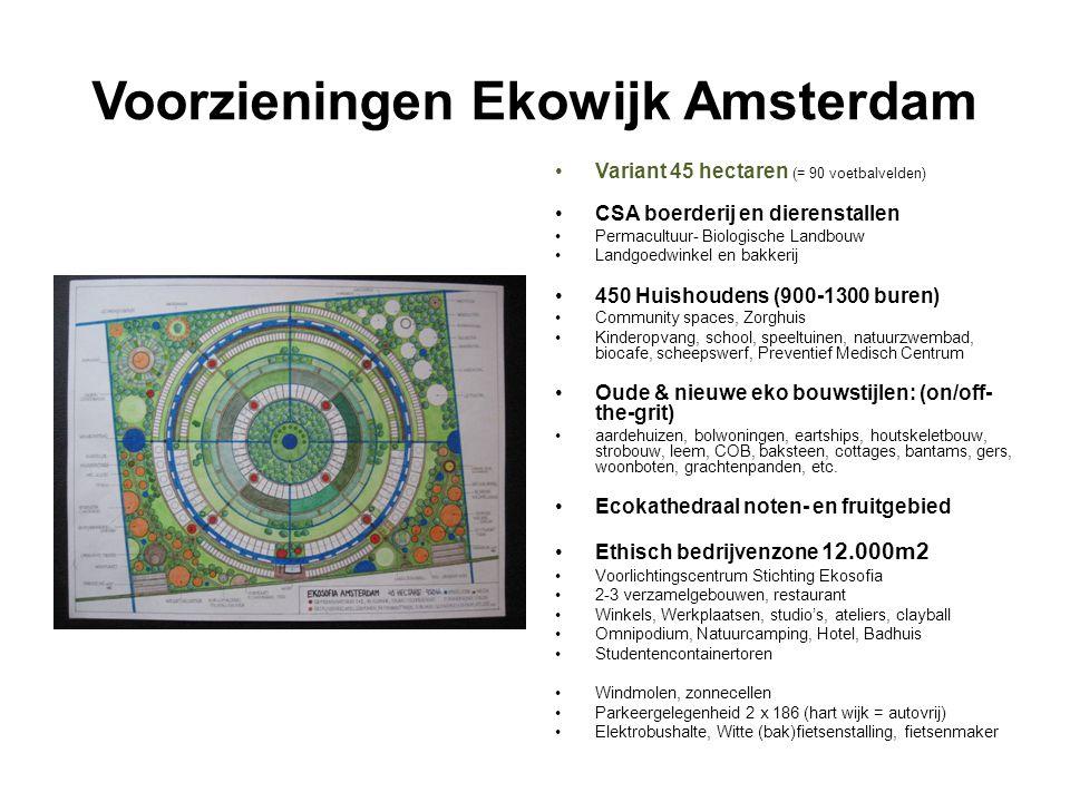 Voorzieningen Ekowijk Amsterdam