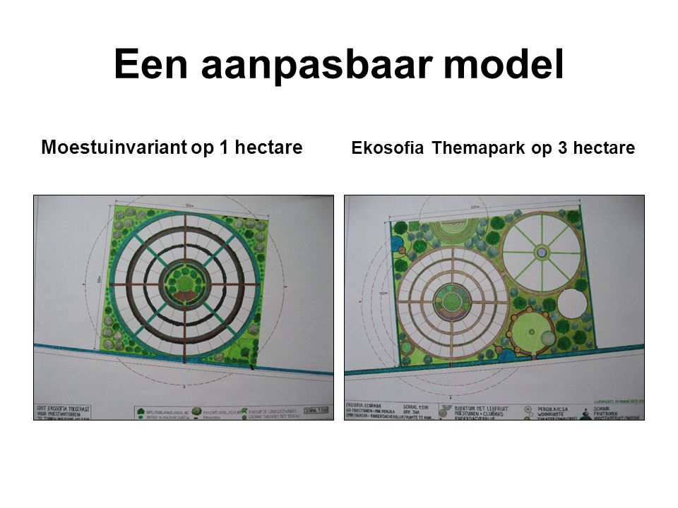 Een aanpasbaar model Moestuinvariant op 1 hectare