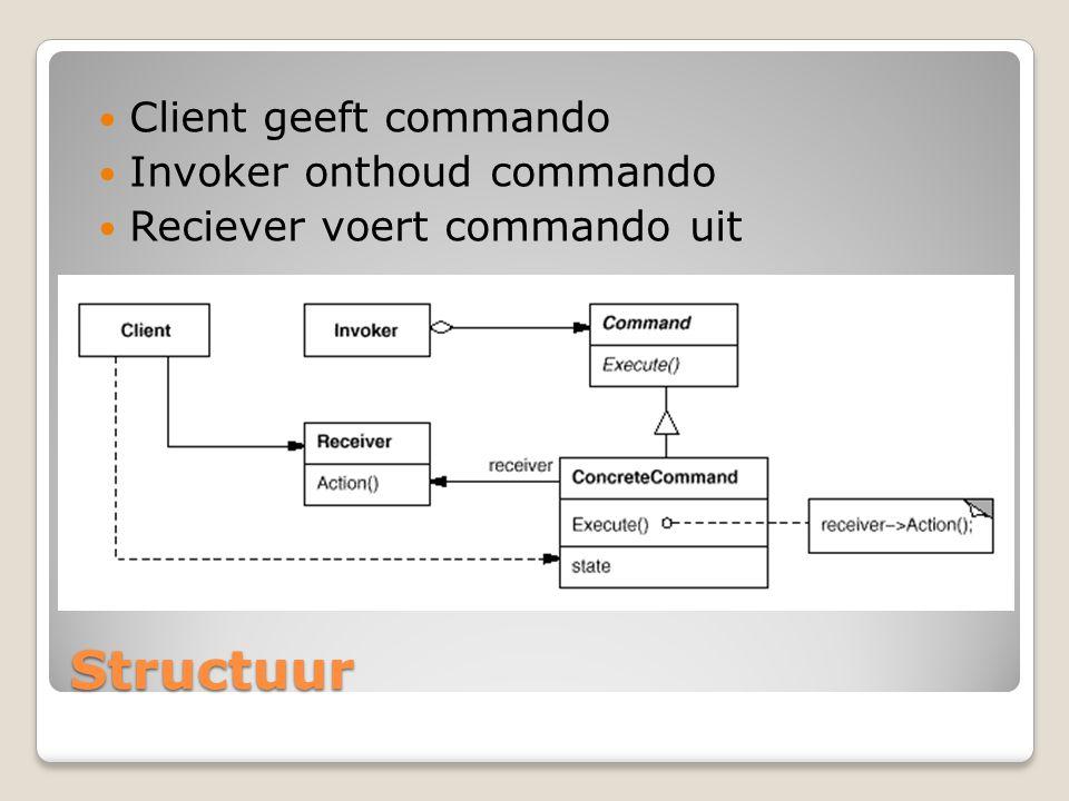 Structuur Client geeft commando Invoker onthoud commando