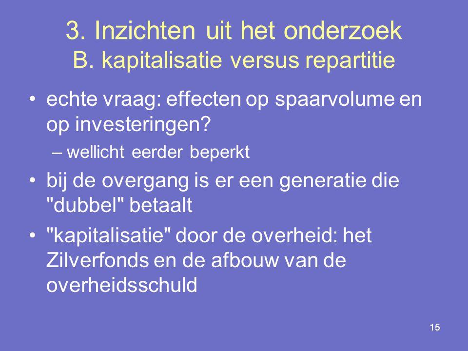 3. Inzichten uit het onderzoek B. kapitalisatie versus repartitie