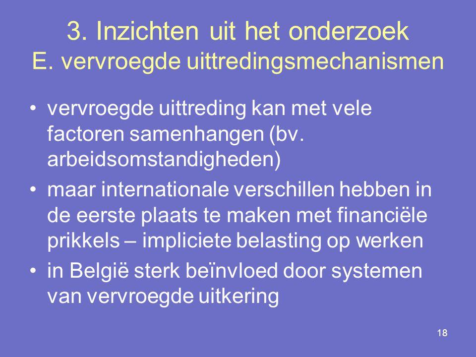 3. Inzichten uit het onderzoek E. vervroegde uittredingsmechanismen