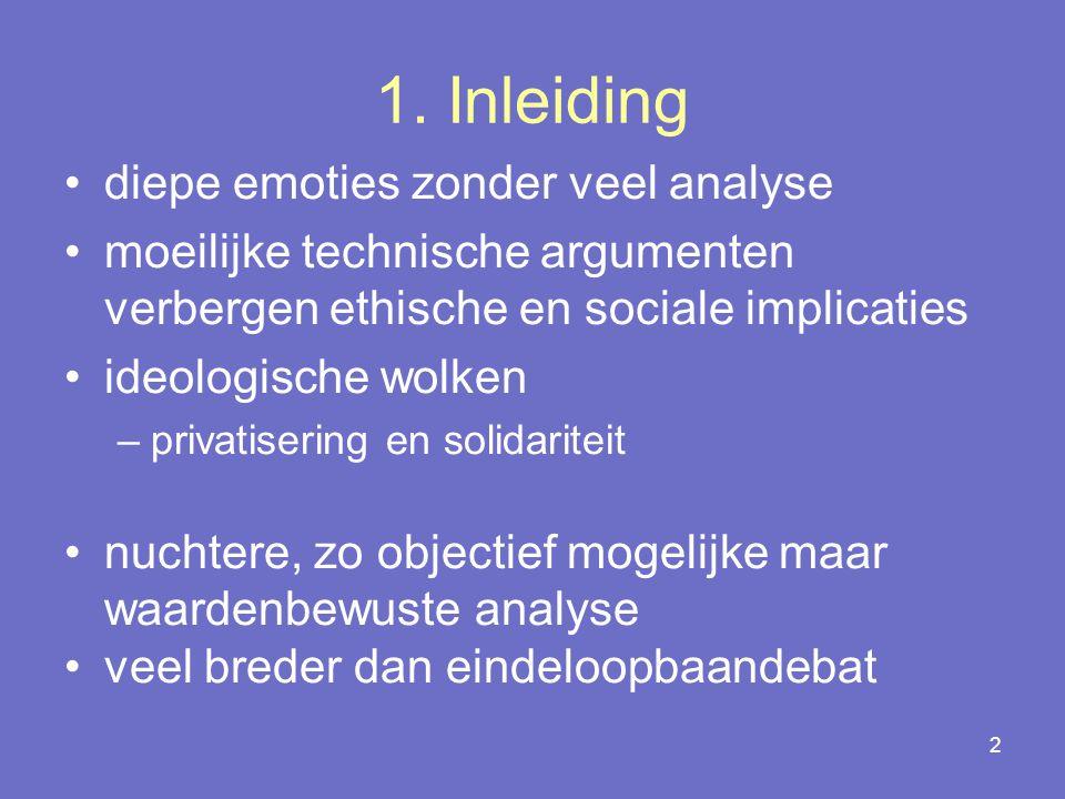 1. Inleiding diepe emoties zonder veel analyse
