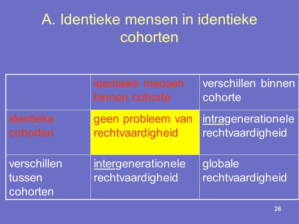 A. Identieke mensen in identieke cohorten