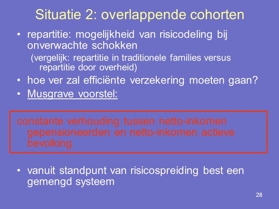 Situatie 2: overlappende cohorten