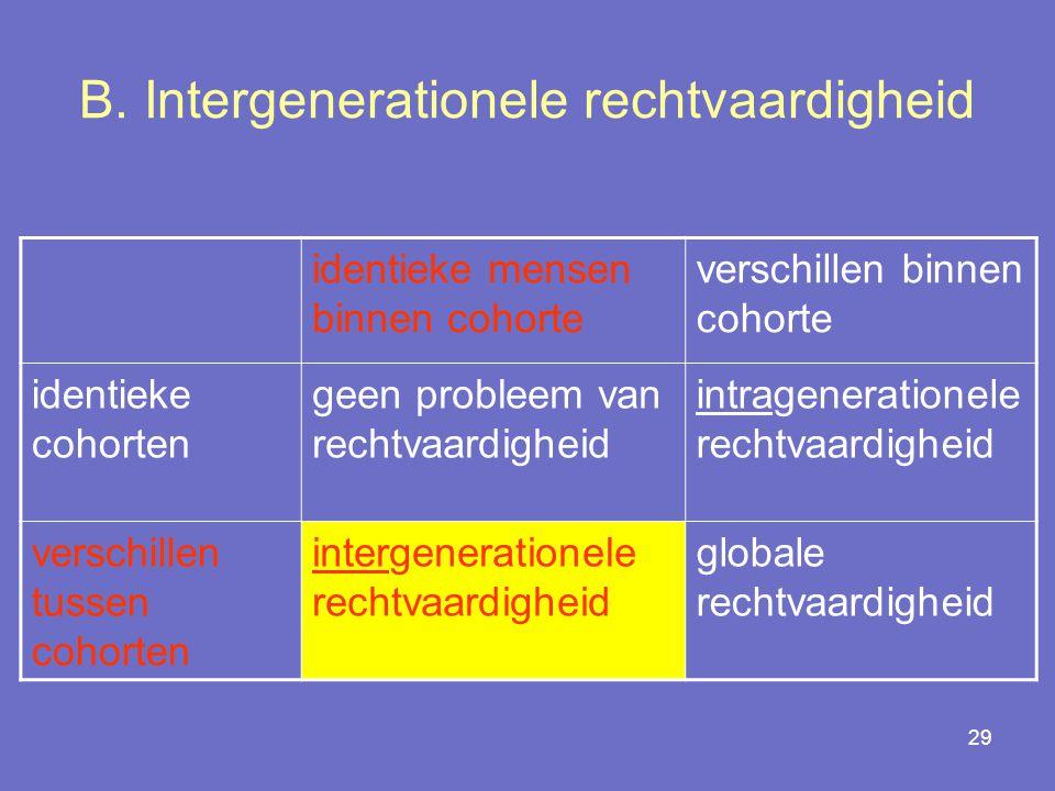 B. Intergenerationele rechtvaardigheid