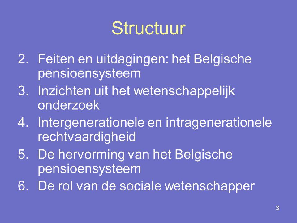 Structuur Feiten en uitdagingen: het Belgische pensioensysteem