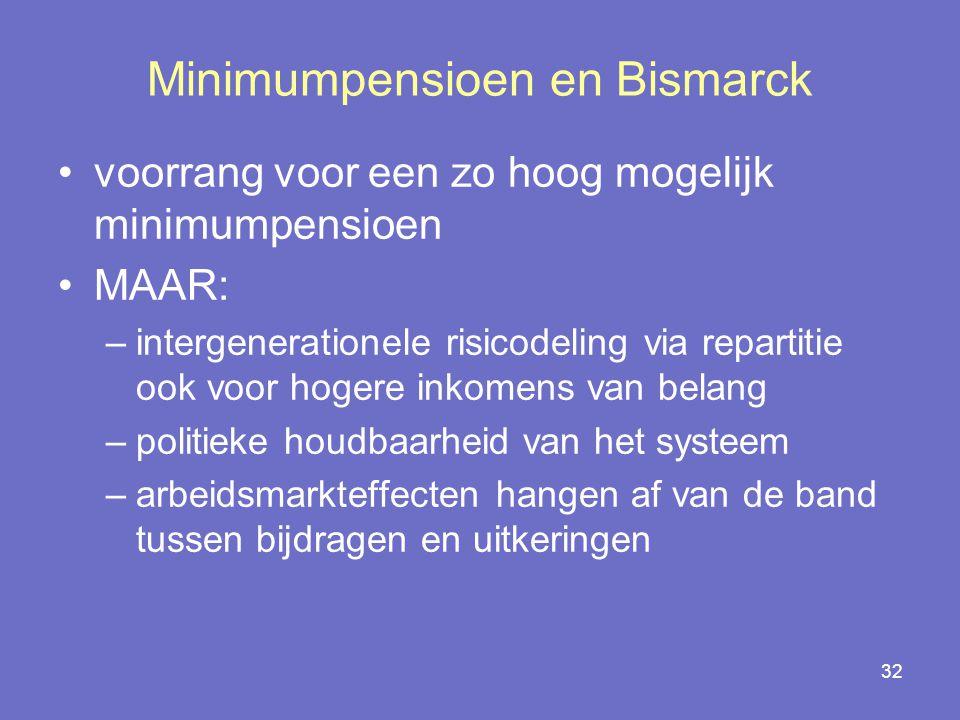 Minimumpensioen en Bismarck