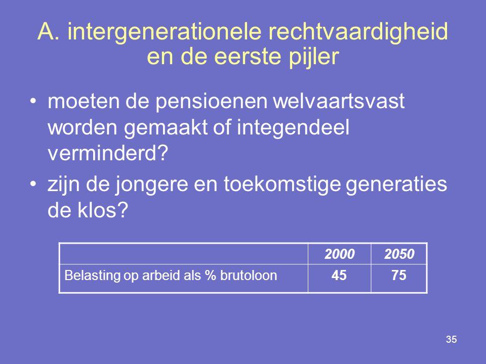 A. intergenerationele rechtvaardigheid en de eerste pijler