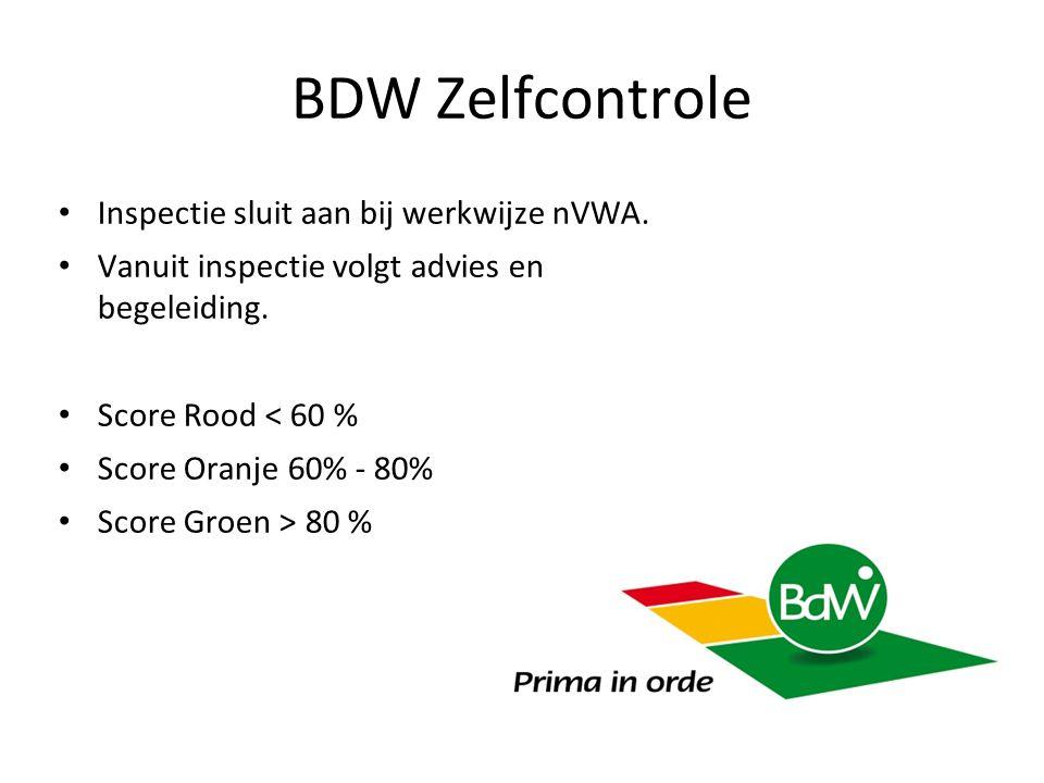 BDW Zelfcontrole Inspectie sluit aan bij werkwijze nVWA.