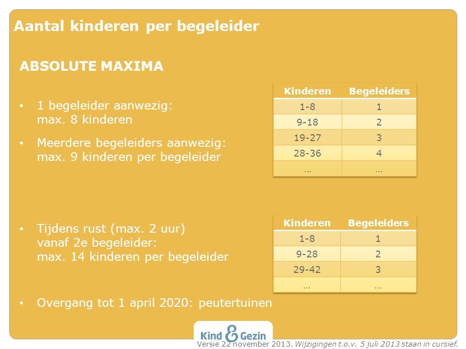 Aantal kinderen per begeleider