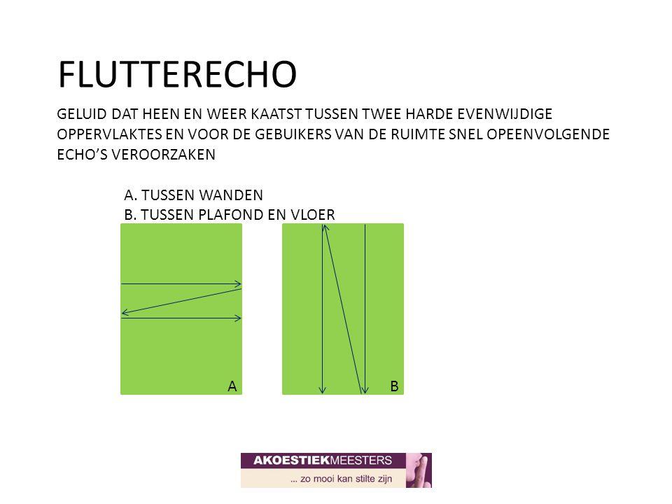 FLUTTERECHO