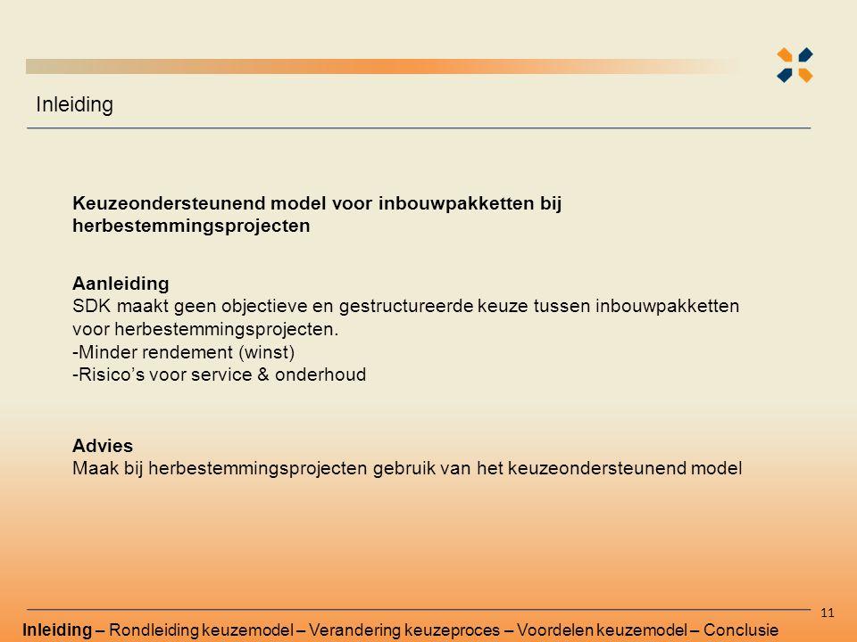 Inleiding Keuzeondersteunend model voor inbouwpakketten bij herbestemmingsprojecten. Aanleiding.