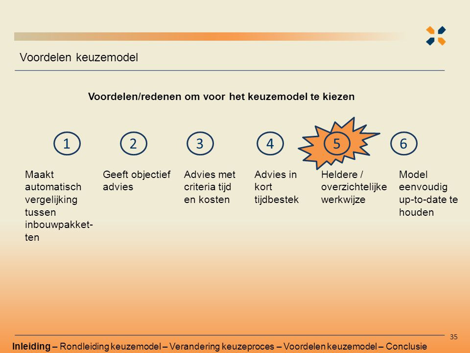 Voordelen keuzemodel Voordelen/redenen om voor het keuzemodel te kiezen. 1. 2. 3. 4. 5. 6.