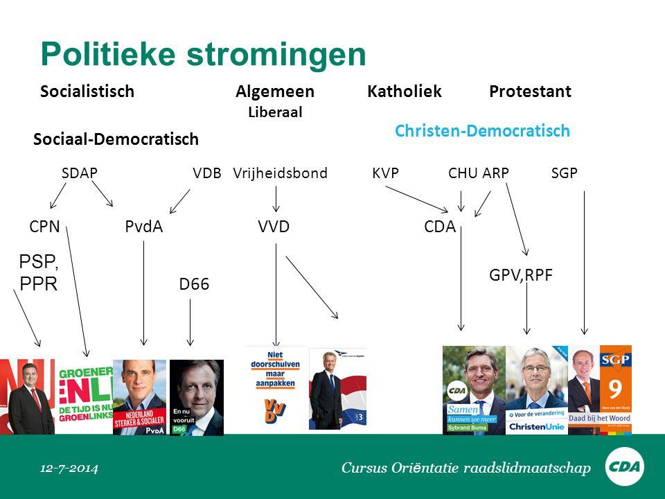 Christen-Democratisch