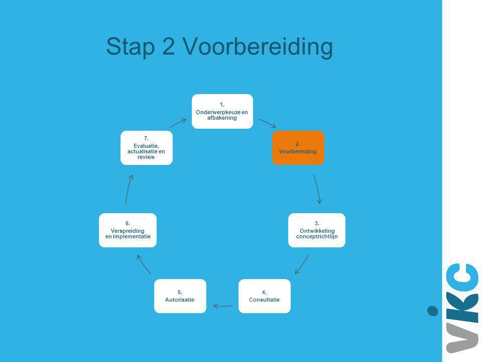 Stap 2 Voorbereiding 1. Onderwerpkeuze en afbakening 2. Voorbereiding