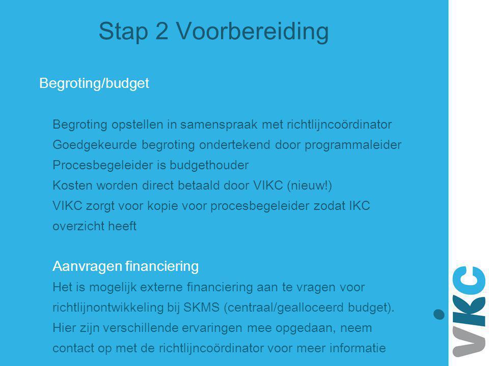 Stap 2 Voorbereiding Begroting/budget Aanvragen financiering