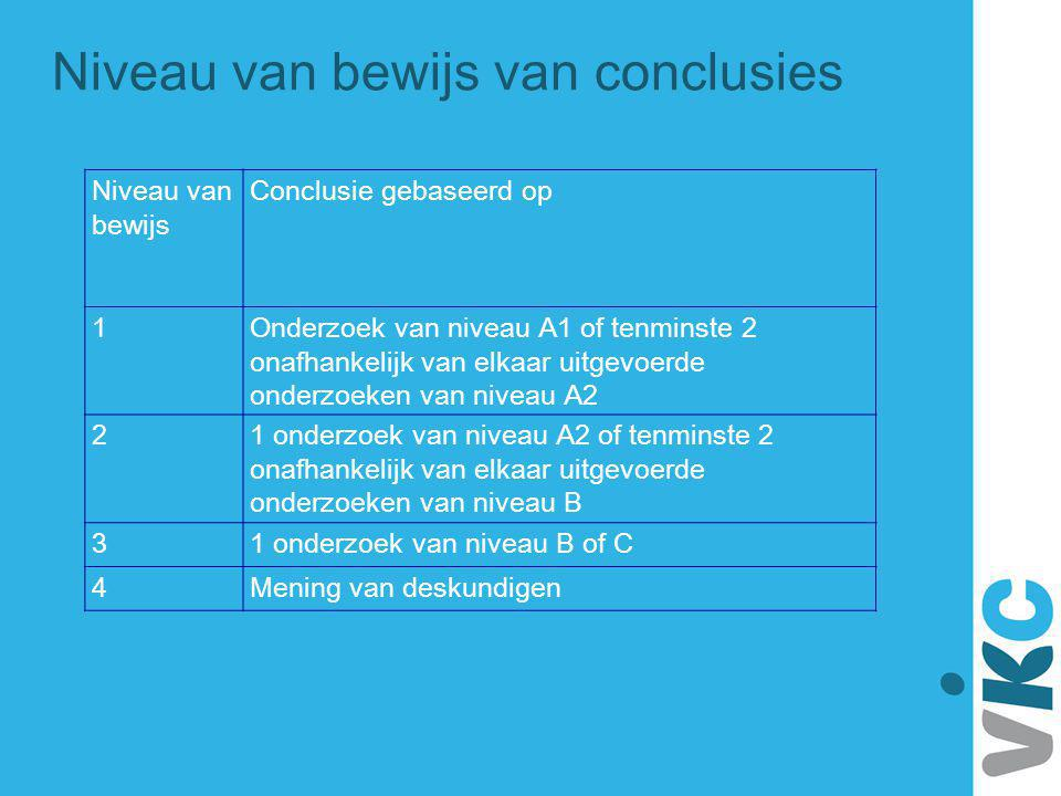 Niveau van bewijs van conclusies