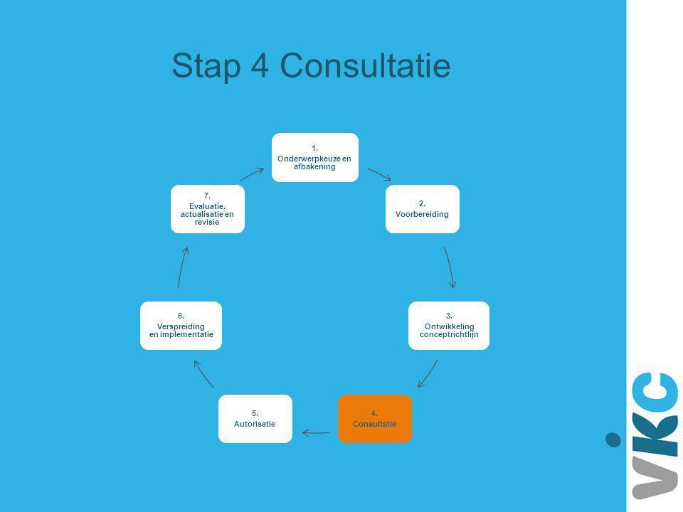 Stap 4 Consultatie 1. Onderwerpkeuze en afbakening 2. Voorbereiding 3.