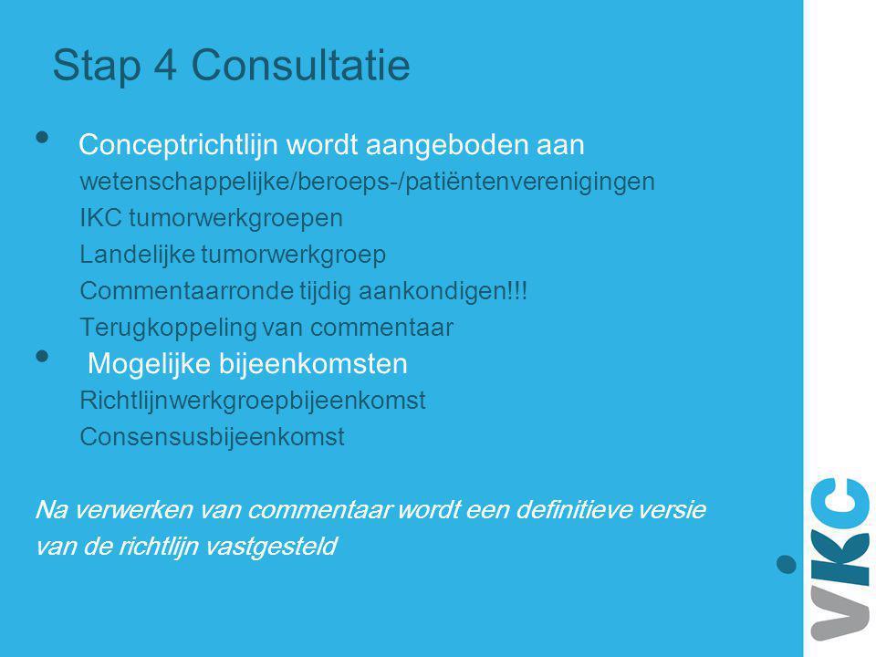 Stap 4 Consultatie Conceptrichtlijn wordt aangeboden aan