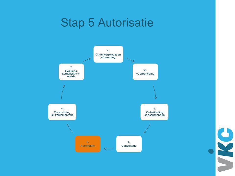 Stap 5 Autorisatie 1. Onderwerpkeuze en afbakening 2. Voorbereiding 3.