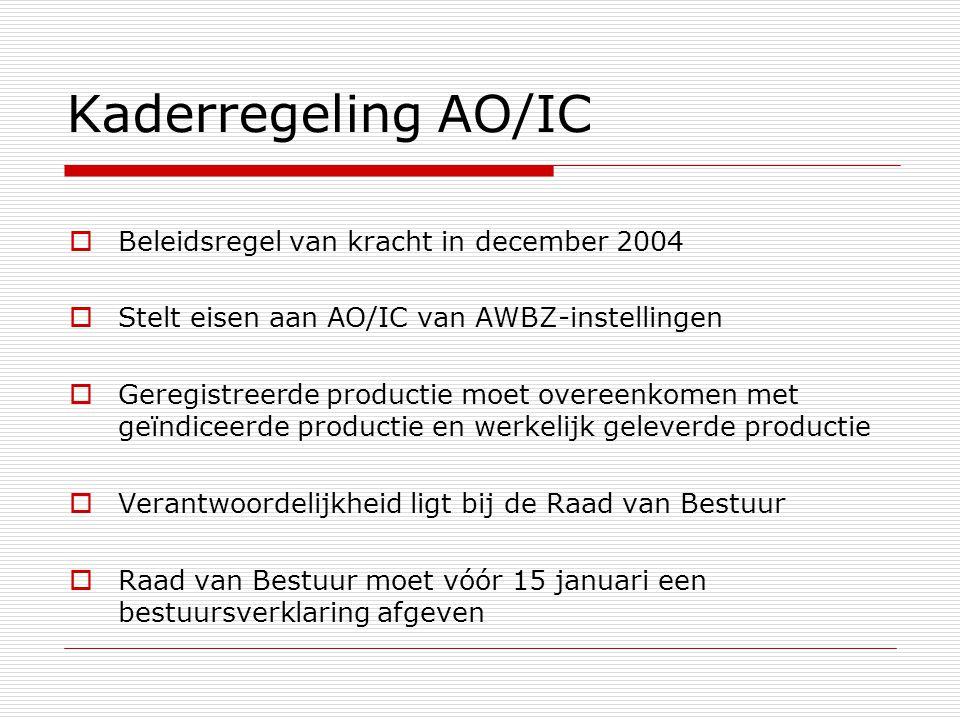 Kaderregeling AO/IC Beleidsregel van kracht in december 2004