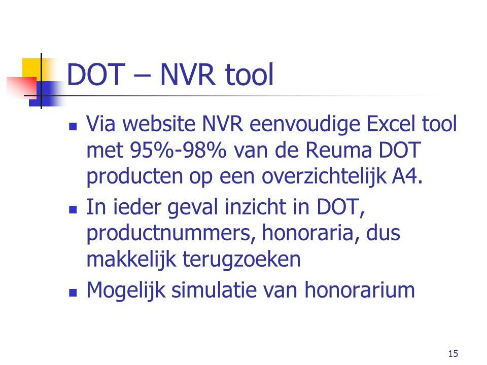 DOT – NVR tool Via website NVR eenvoudige Excel tool met 95%-98% van de Reuma DOT producten op een overzichtelijk A4.