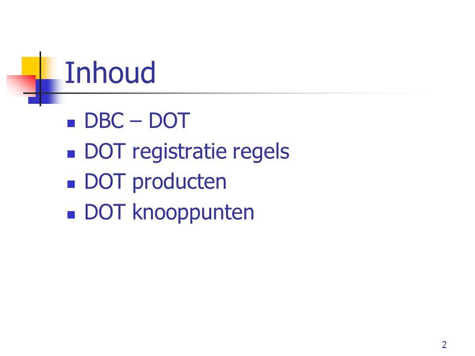 Inhoud DBC – DOT DOT registratie regels DOT producten DOT knooppunten