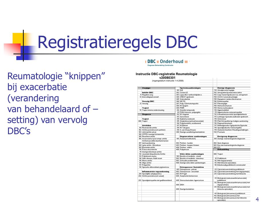 Registratieregels DBC