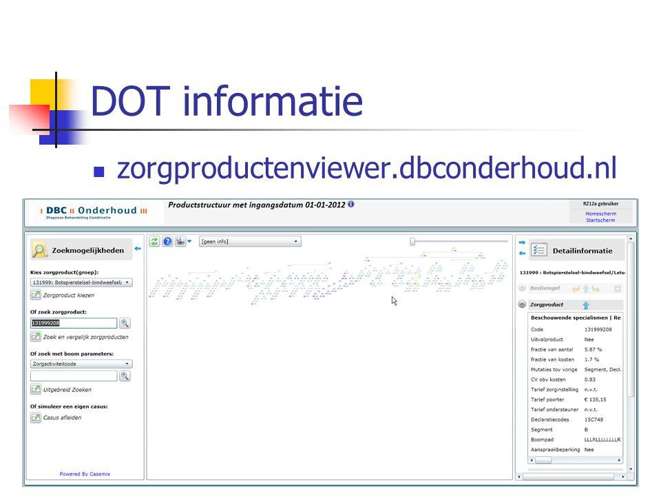 DOT informatie zorgproductenviewer.dbconderhoud.nl