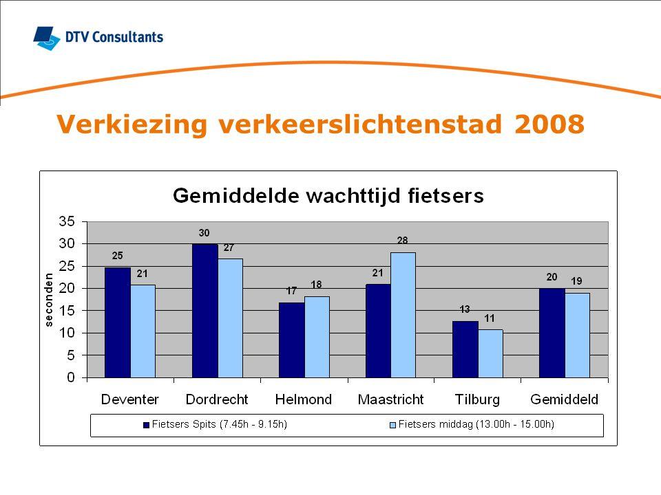 Verkiezing verkeerslichtenstad 2008