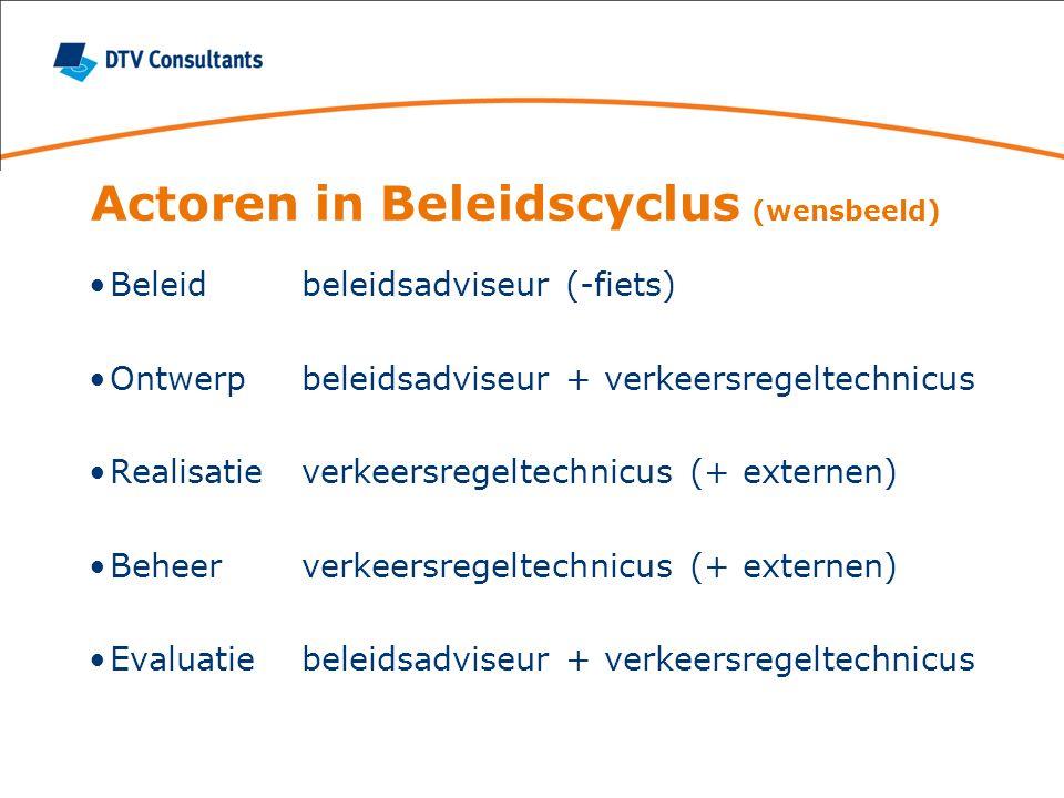 Actoren in Beleidscyclus (wensbeeld)