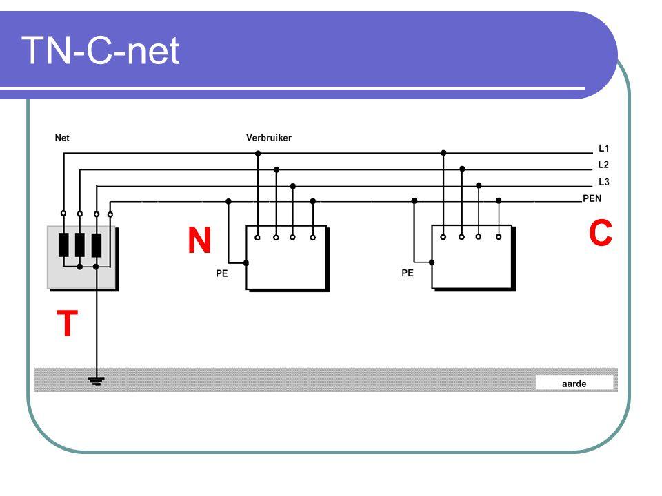 TN-C-net C N T