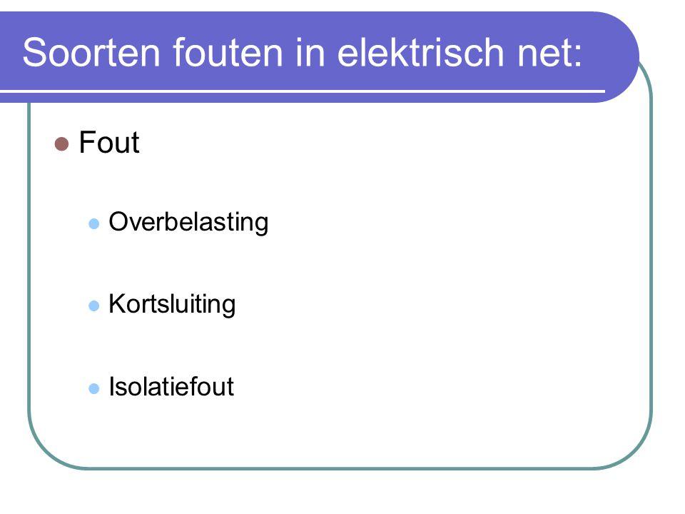 Soorten fouten in elektrisch net:
