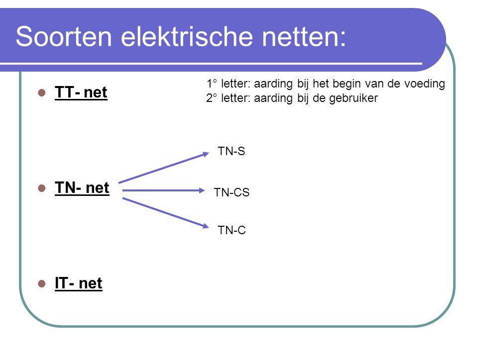Soorten elektrische netten: