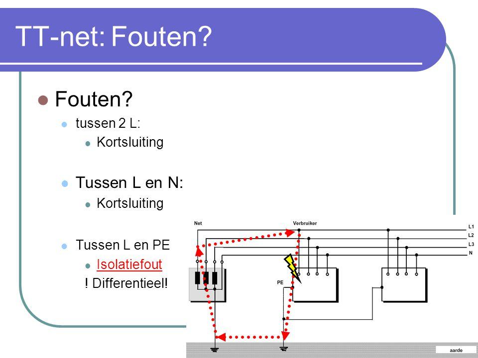 TT-net: Fouten Fouten Tussen L en N: tussen 2 L: Kortsluiting
