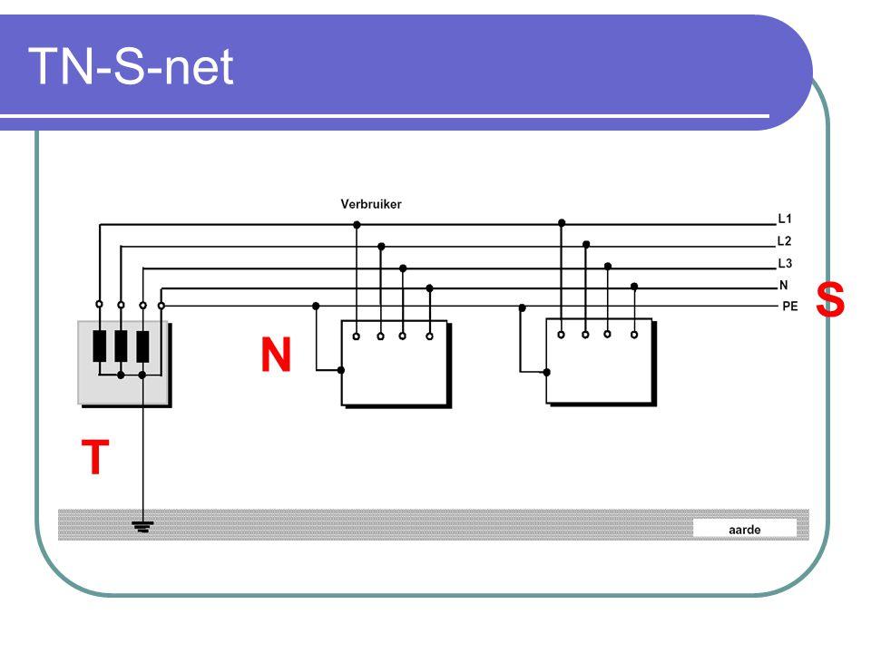 TN-S-net S N T
