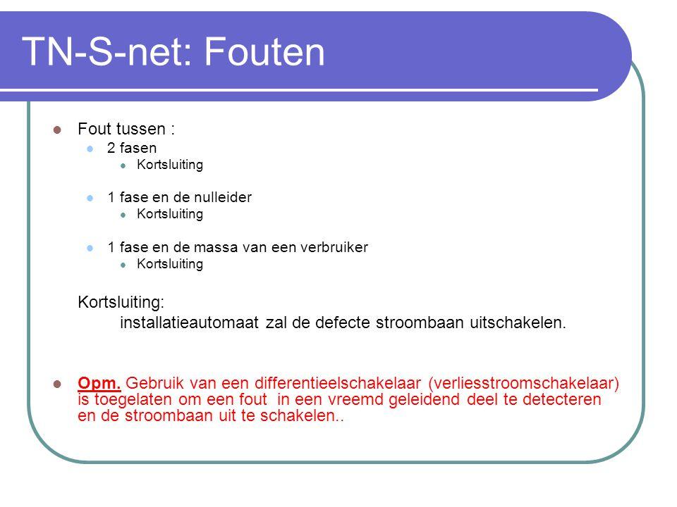 TN-S-net: Fouten Fout tussen : Kortsluiting: