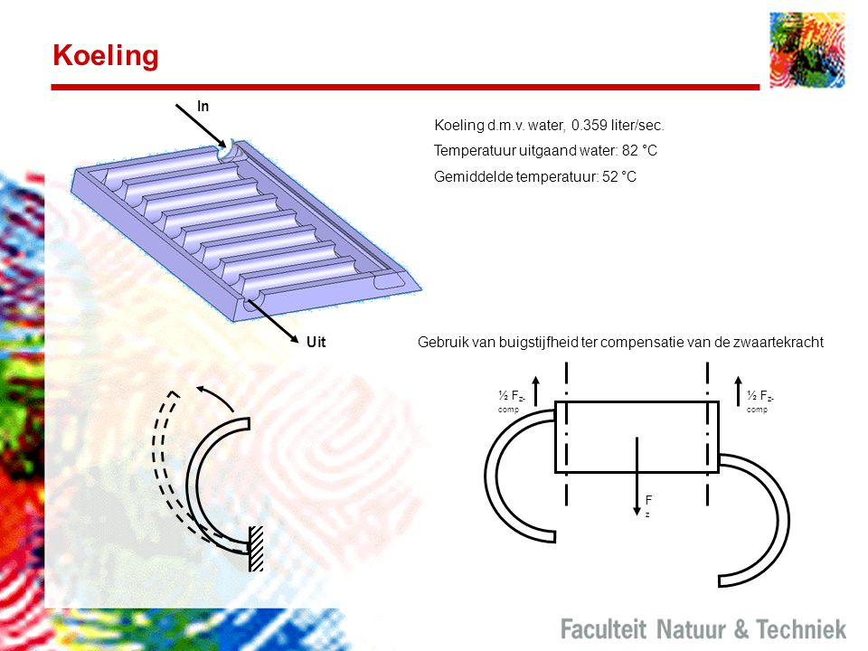 Koeling In Uit Koeling d.m.v. water, 0.359 liter/sec.