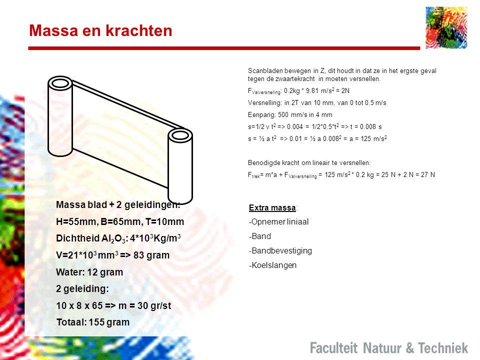 Massa en krachten Massa blad + 2 geleidingen: H=55mm, B=65mm, T=10mm