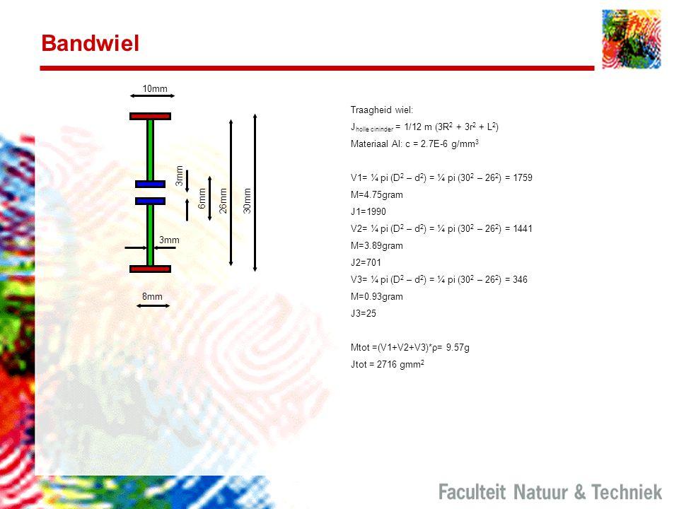 Bandwiel 10mm Traagheid wiel: