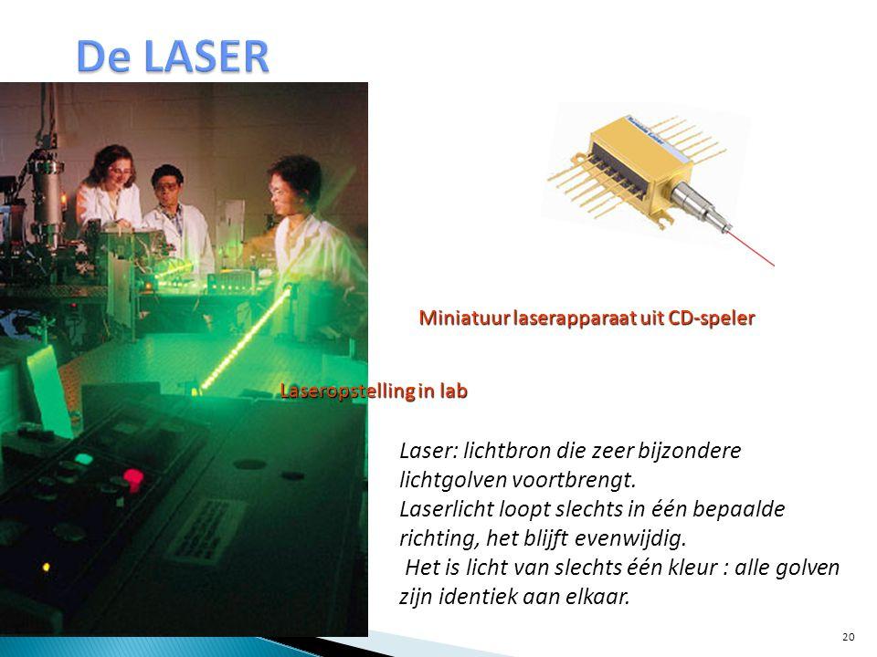 De LASER Laser: lichtbron die zeer bijzondere lichtgolven voortbrengt.