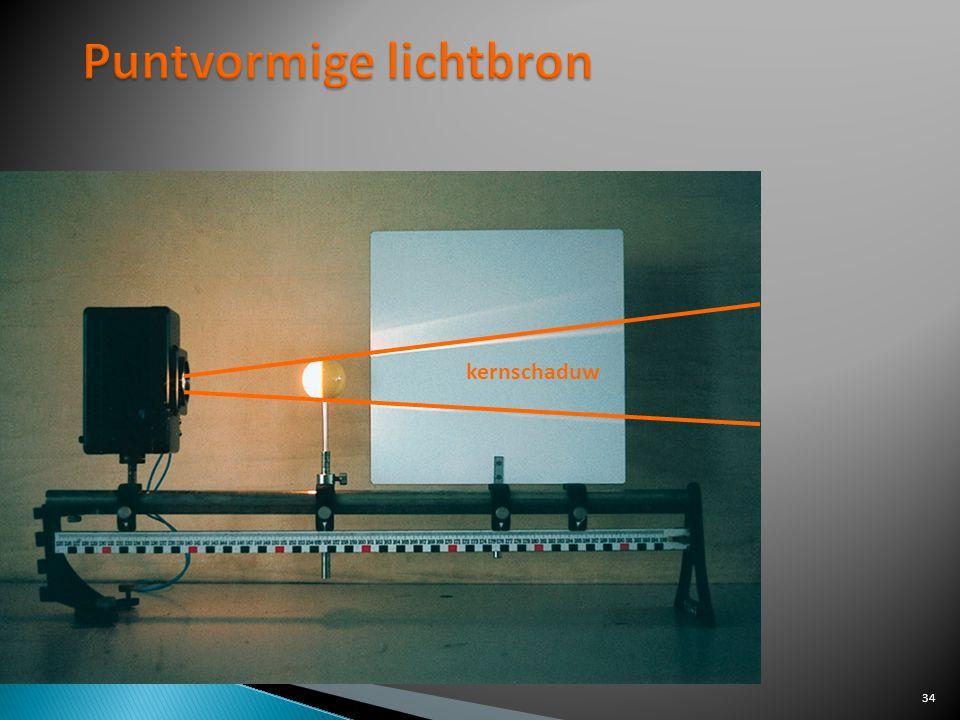 Puntvormige lichtbron
