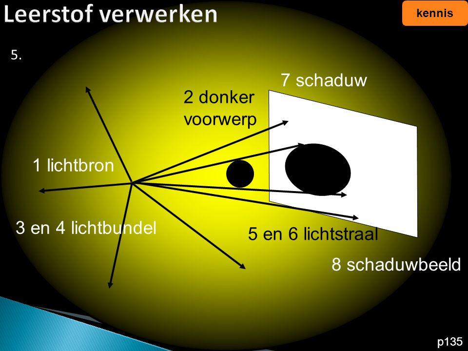 Leerstof verwerken 7 schaduw 2 donker voorwerp 1 lichtbron