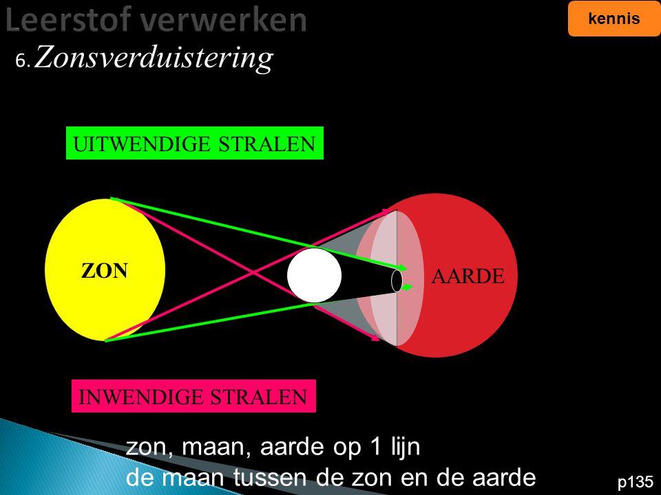 Leerstof verwerken Zonsverduistering zon, maan, aarde op 1 lijn
