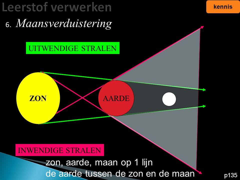 Leerstof verwerken Maansverduistering zon, aarde, maan op 1 lijn