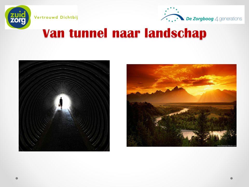 Van tunnel naar landschap